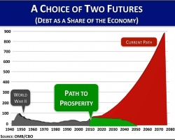 choice-of-two-futures