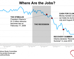 where-are-the-jobs